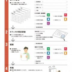 kokuyo_jisin_flow